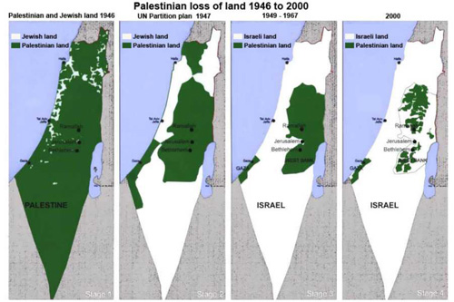 Palestinian loss of land from 1946 to 2000